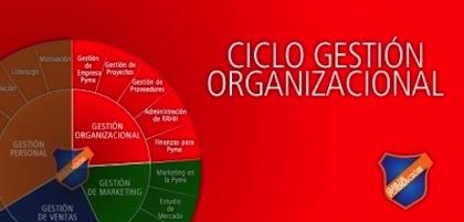 La Gestion Organizacional Cursos Sena