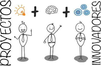 Convocatoria proyectos de Innovacion