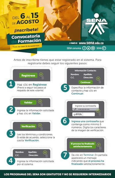 Oferta Educativa SENA cuarta convocatoria 2016